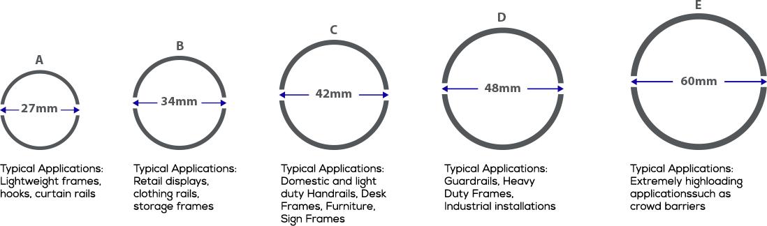 Modular Metal Store Tube Sizing Guide